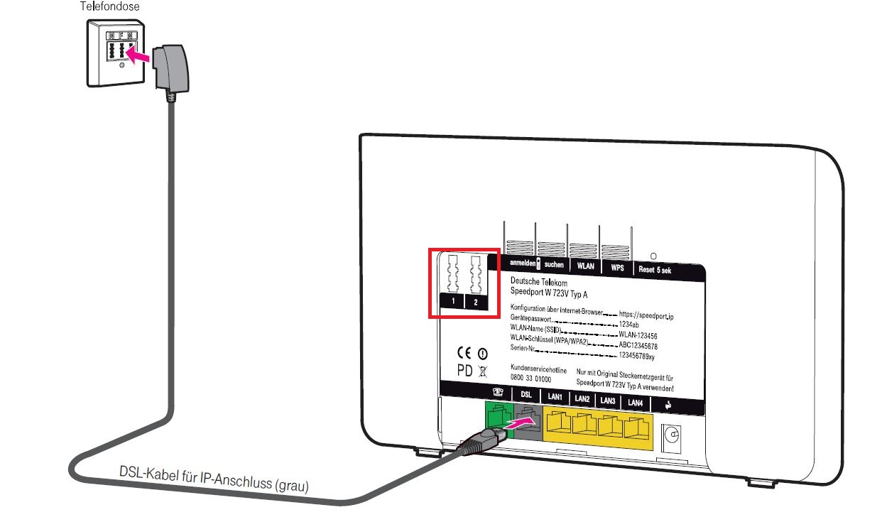 Anschluss Speedport W723v