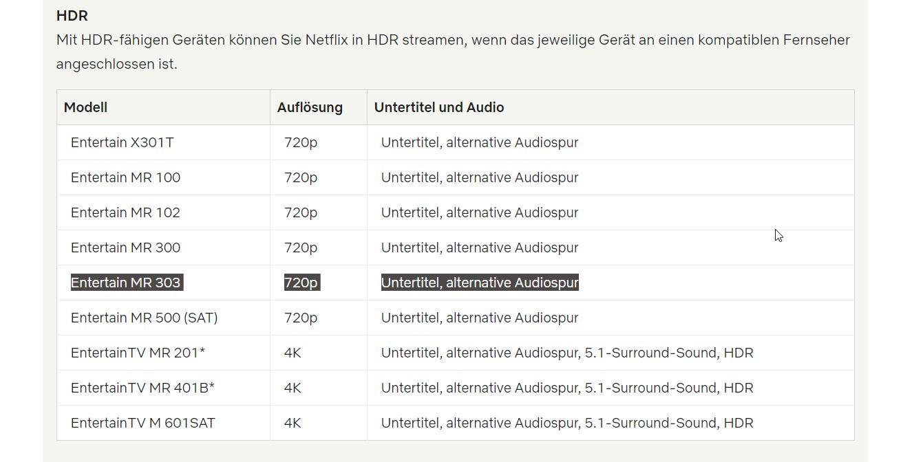 Community Fehler Beim Anmelden An Netflix Auf Media Receiver
