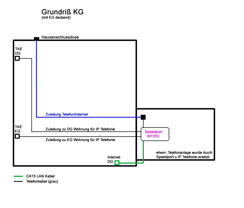 Erfreut Kabel Mit Ethernet Cat5 Telefon Schaltplan Zeitgenössisch ...