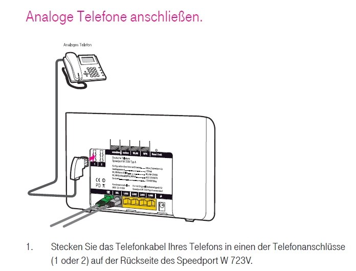 analoges telefon am speedport w 723v anschliessen telekom hilft community. Black Bedroom Furniture Sets. Home Design Ideas