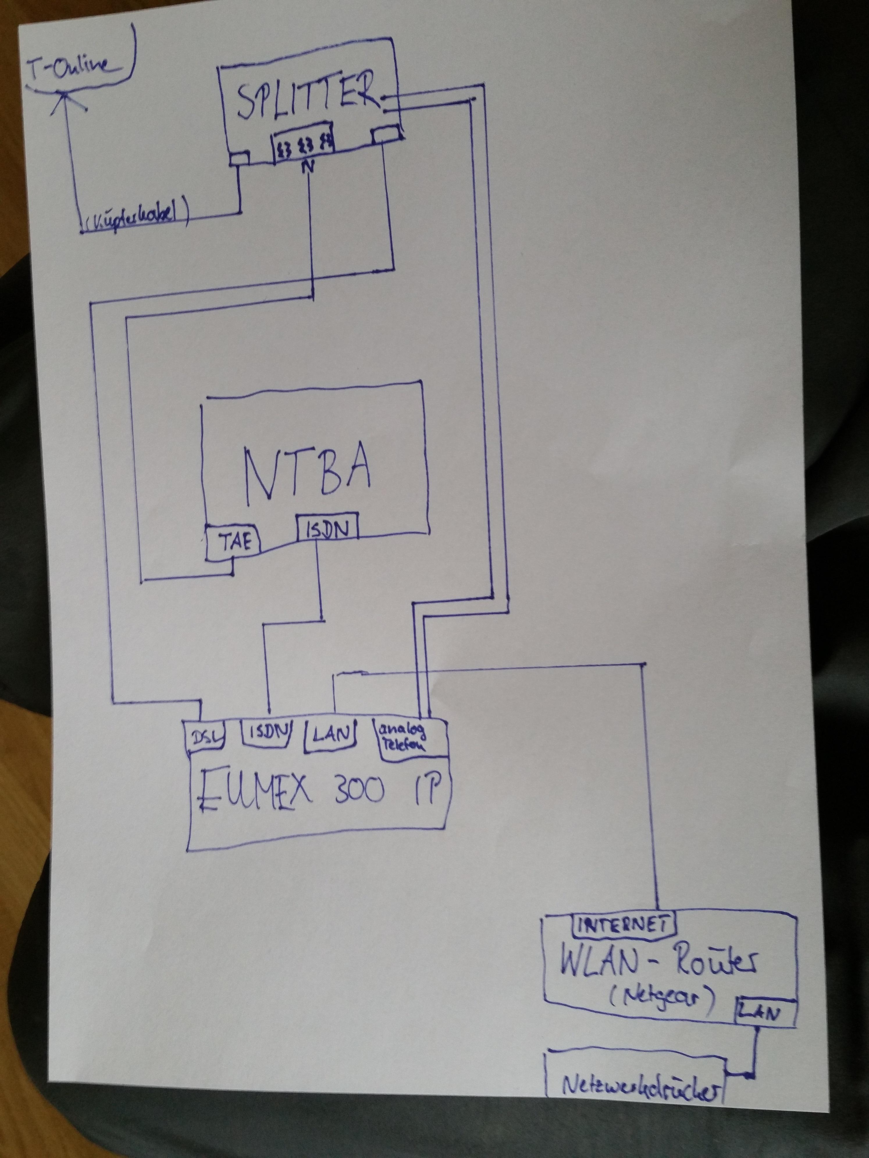 Wunderbar Internet Schaltplan Ideen - Elektrische Schaltplan-Ideen ...