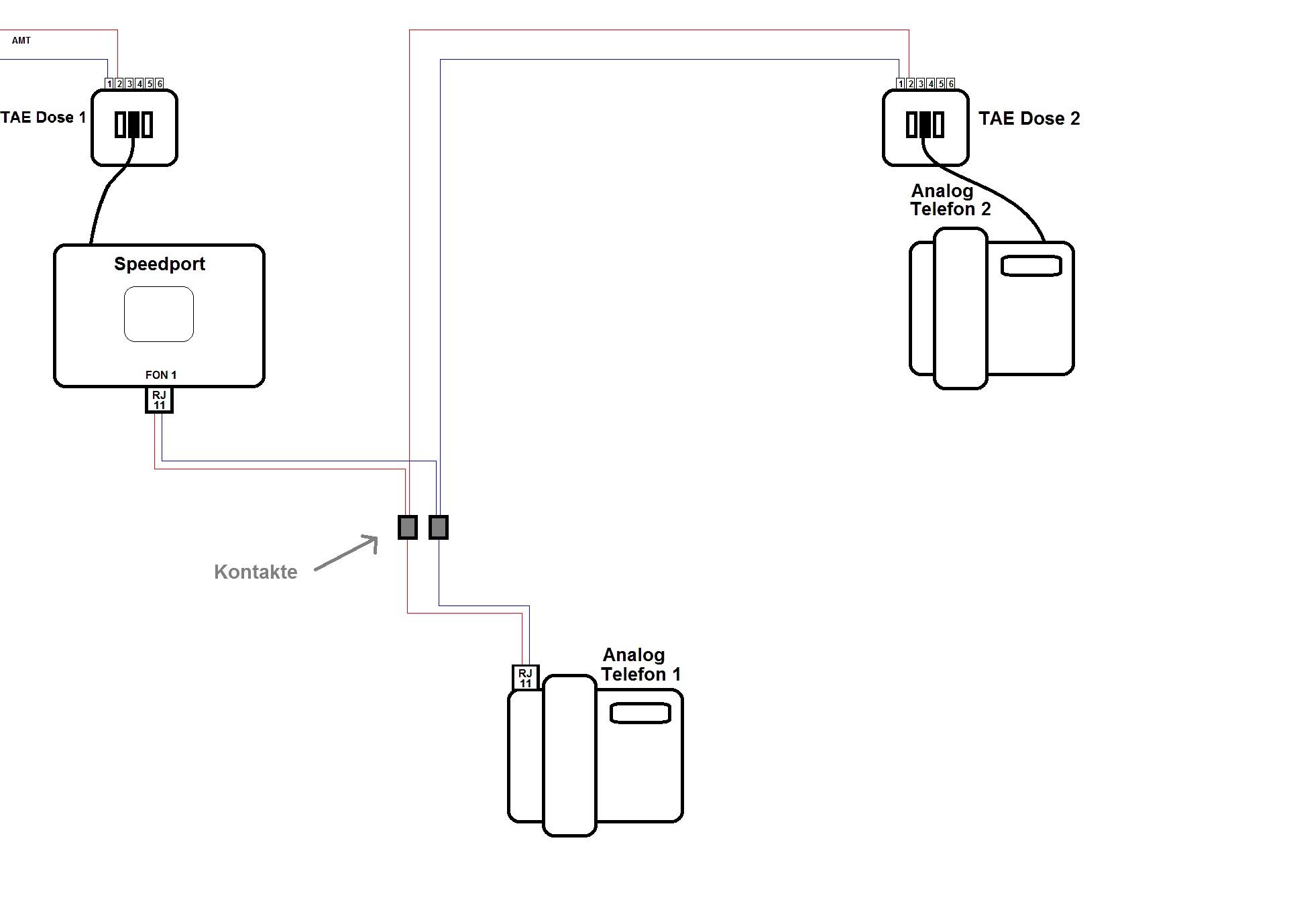 IP basierter Anschluss: Telefone parallel schalten