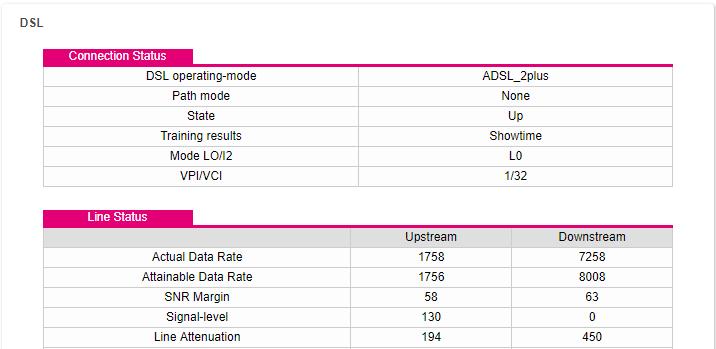Hybrid Server nicht über DSL erreichbar (HA002)