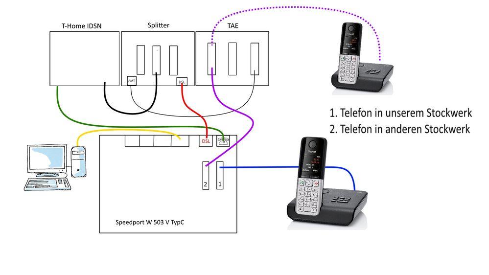 Router Wechseln