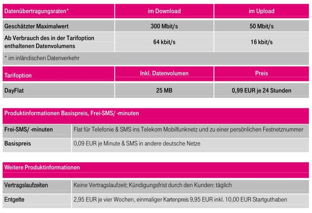 telekom prepaid rechnung telekom rechnungen im. Black Bedroom Furniture Sets. Home Design Ideas