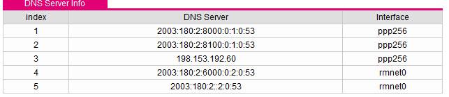 Speedport Dns Server