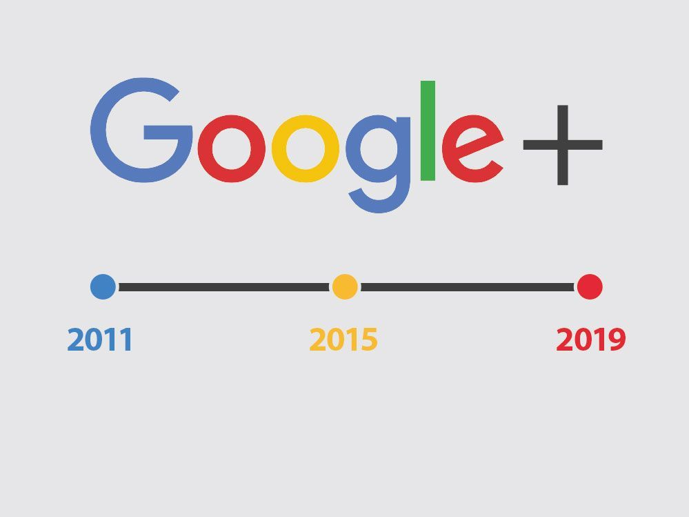 Google+ schließt die Pforten – Wie kann ich meine Daten sichern?